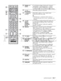 Sony KDL-40S4000