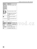 Sony SLT-A77V