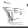 LG 1 9LU50**